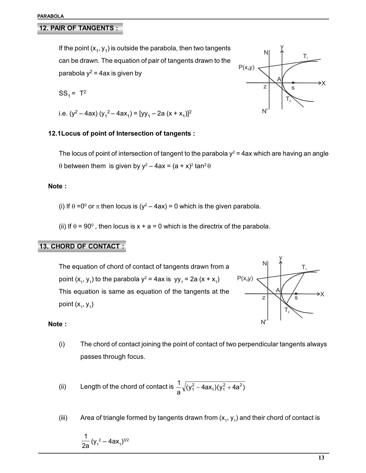 Parabola Class 11 Notes & Numericals: Pair of Tangents