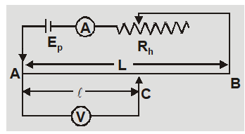 Potentiometer Working Principle