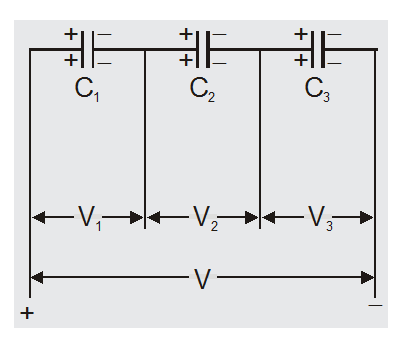 series combination of capacitors