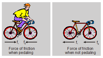 What is friction in physics