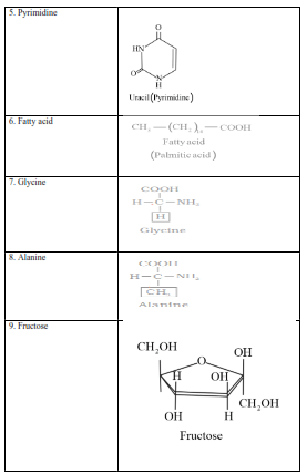 NCERT Solutions for Class 11 Biology chapter 9 Biomolecules PDF Image 5