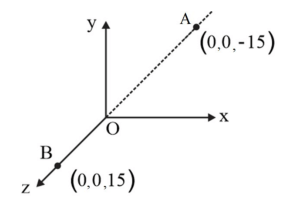 NCERT Solutions for Class 12 Physics Chapter 1 Electric Charge and Field PDF Image 3