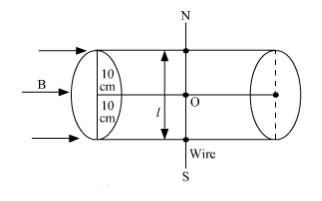 NCERT Solutions for Class 12 Physics Chapter 4 Moving Charges and Magnetism PDF Image 1