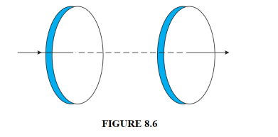 NCERT Solutions for Class 12 Physics Chapter 8 Electromagnetic Waves PDF Image 1