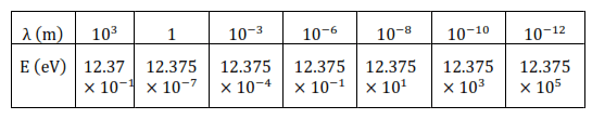 NCERT Solutions for Class 12 Physics Chapter 8 Electromagnetic Waves PDF Image 3