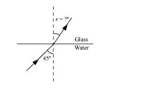 NCERT Solutions for Class 12 Physics Chapter 9 Ray Optics and Optical Instruments PDF Image 2
