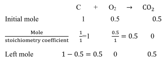NCERT Solutions for Class 11 Chemistry Chapter 1 Some Basic Concepts of Chemistry Image 1