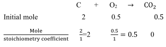 NCERT Solutions for Class 11 Chemistry Chapter 1 Some Basic Concepts of Chemistry Image 3