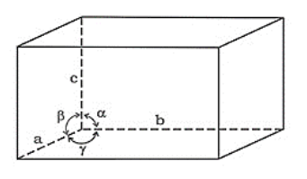 NCERT Solutions for Class 12 Chemistry Chapter 1 The Solid State PDF Image 1