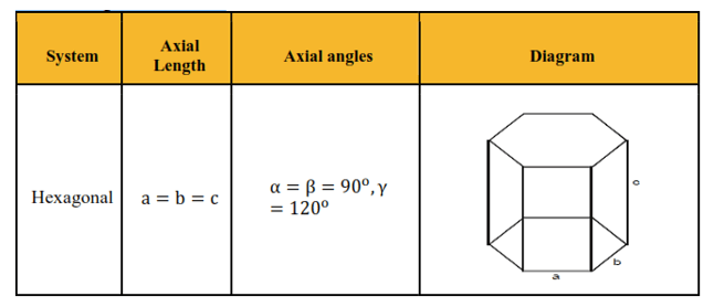 NCERT Solutions for Class 12 Chemistry Chapter 1 The Solid State PDF Image 2