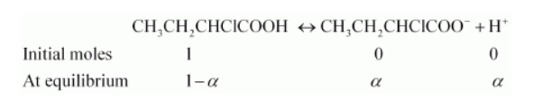 NCERT Solutions for Class 12 Chemistry Chapter 2 Solutions PDF Image 7