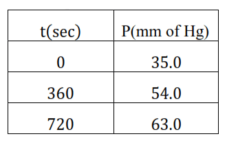 NCERT Solutions for Class 12 Chemistry Chapter 4 Chemical Kinetics PDF Image 11