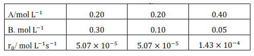 NCERT Solutions for Class 12 Chemistry Chapter 4 Chemical Kinetics PDF Image 2