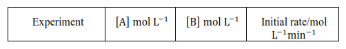 NCERT Solutions for Class 12 Chemistry Chapter 4 Chemical Kinetics PDF Image 4