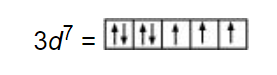 NCERT Solutions for Class 12 Chemistry Chapter 8 The d and f Block Elements PDF Image 1