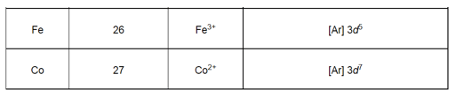 NCERT Solutions for Class 12 Chemistry Chapter 8 The d and f Block Elements PDF Image 5